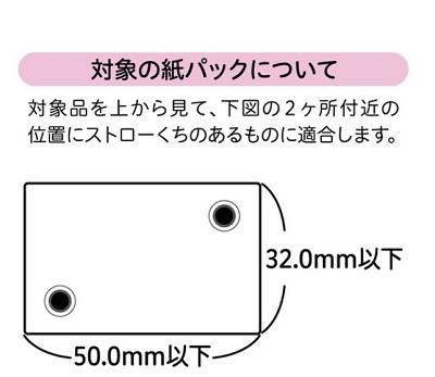 """アカチャンホンポ から""""ChuChu 紙パック用 乳首""""が独占先行発売!"""