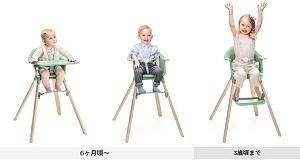 ストッケ(STOKKE) 子ども用ハイチェア「ストッケ クリック」5/20(水)発売!