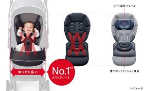 6/26(金)発売!アップリカ(Aprica)最上級モデルのベビーカー「オプティア クッション」シリーズ新作モデル発売!