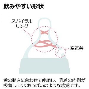リッチェル(Richell)「ミッフィー 65th おでかけミルクボトル」発売!