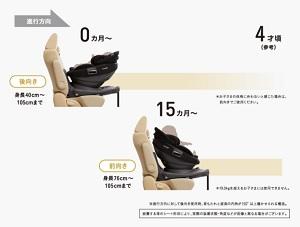 コンビ (Combi) ホワイトレーベル 『THE S (ザ・エス)』に新モデル登場!12月上旬発売予定!