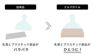 リッチェル(Richell)「スヌーピー70th おでかけミルクボトル」10/9(金)発売!