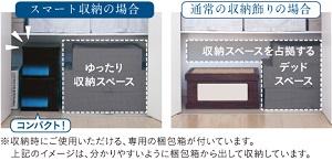 【アカチャンホンポ】五月人形「スマート収納シリーズ」2/1(月)発売!【アカチャンホンポ】五月人形「スマート収納シリーズ」2/1(月)発売!