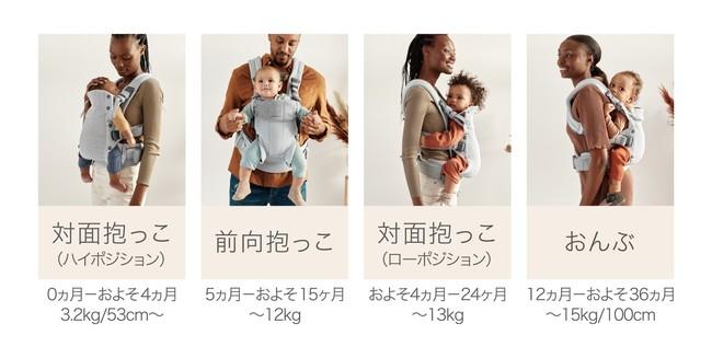【ベビービョルン】オールインワン抱っこひも 「ベビーキャリア HARMONY」6/28(月)国内先行発売!